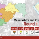 Maharashtra Opinion poll for Assembly Election 2014