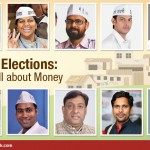 Candidates in Delhi Polls with Low Income
