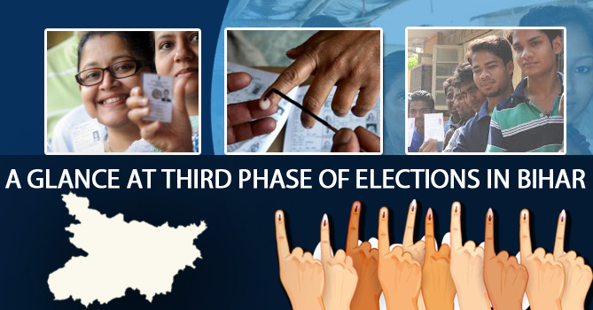 A Glance at Third Phase of Elections in Bihar.