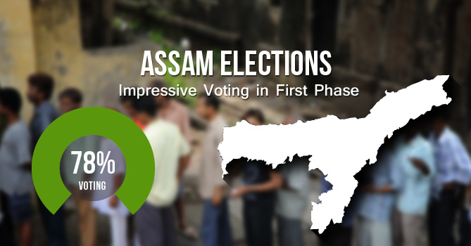 Assam Election First Phase Poll Summary