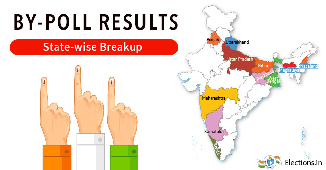 By-Poll Results State wise Breakup