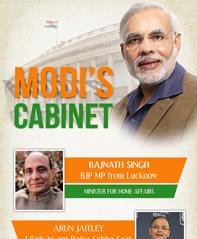 Modi's Cabinet 2014