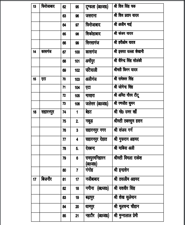 Indian cabinet ministers list 2017 pdf