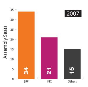 Uttarakhand Lok Sabha Election Results Live Update 2019